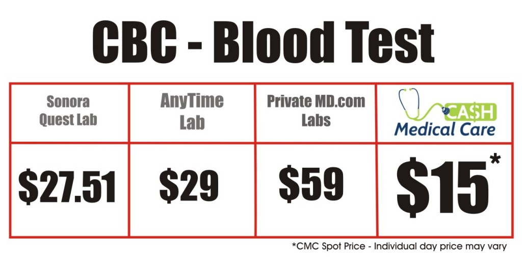 CBC Blood Test