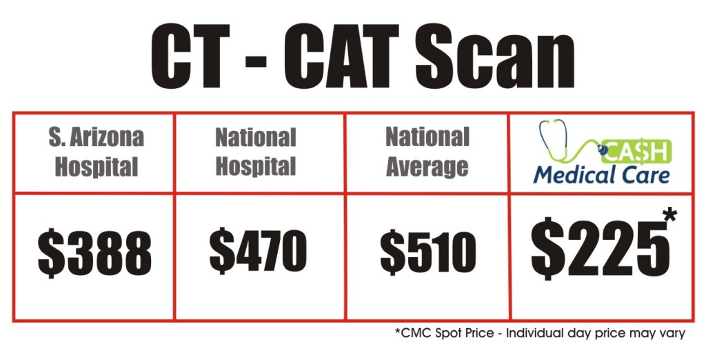 CT Scan Price Matrix