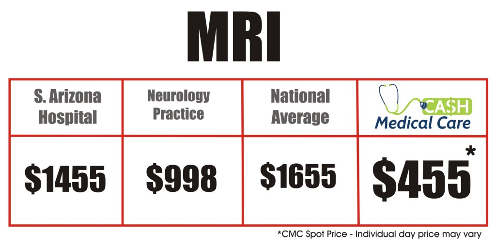 MRI Price Matrix