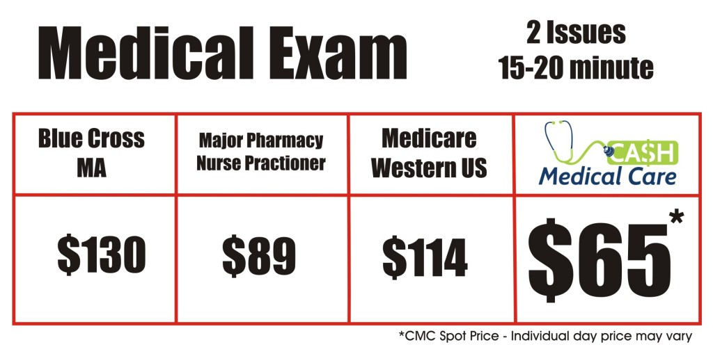 Medical Exam Price Matrix