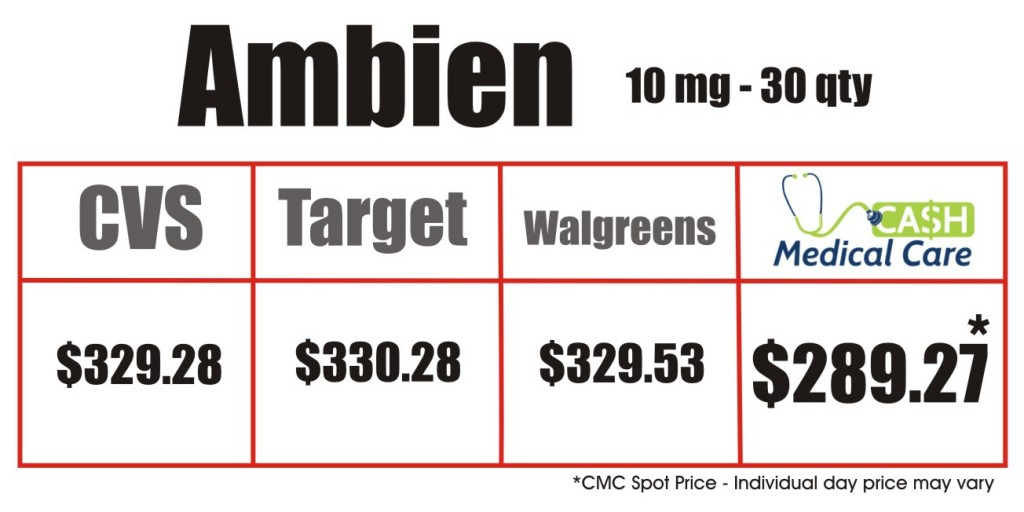Rx Ambien Price Matrix