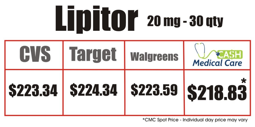 Rx Lipitor Price Matrix