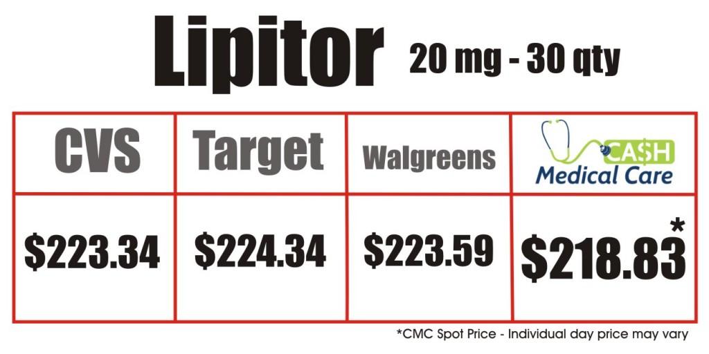Rx Lipitor Price Matrix