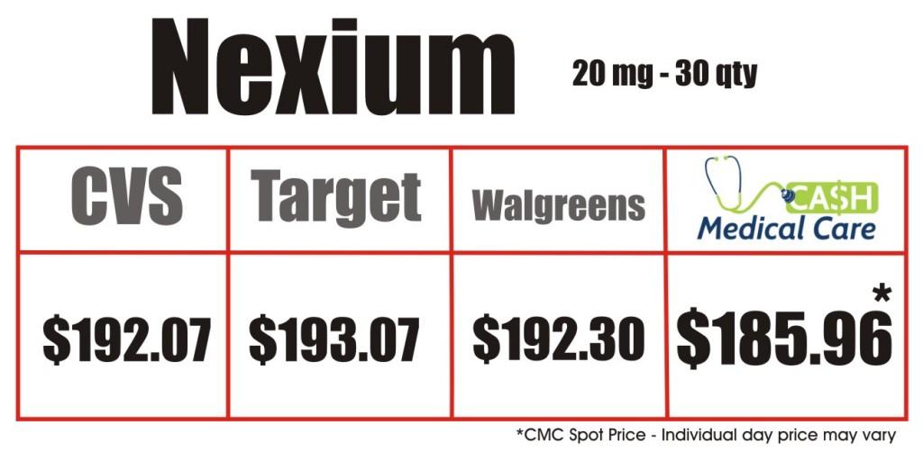 Rx Nexium Price Matrix