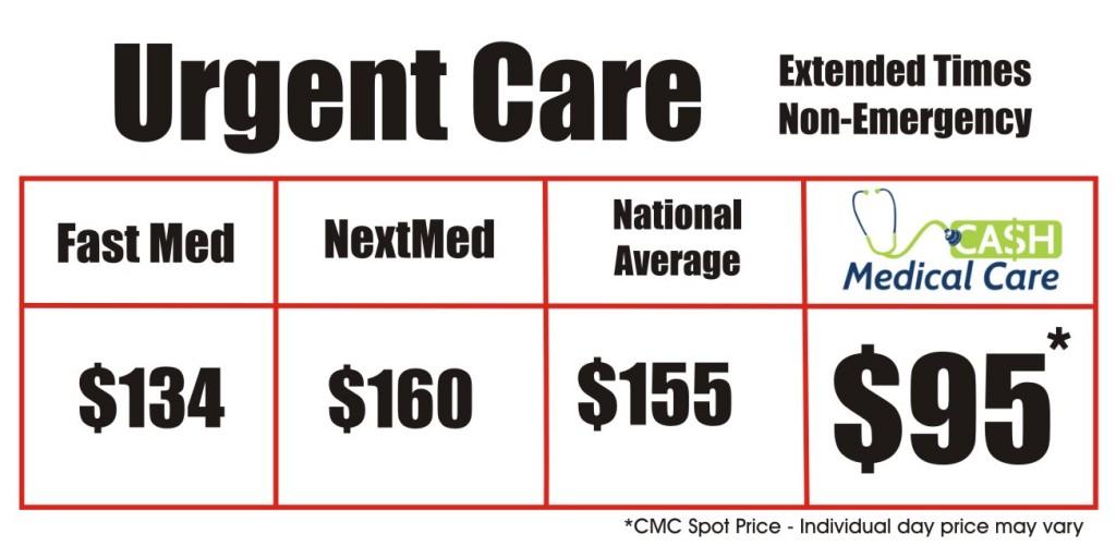 Urgent Care Price Matrix