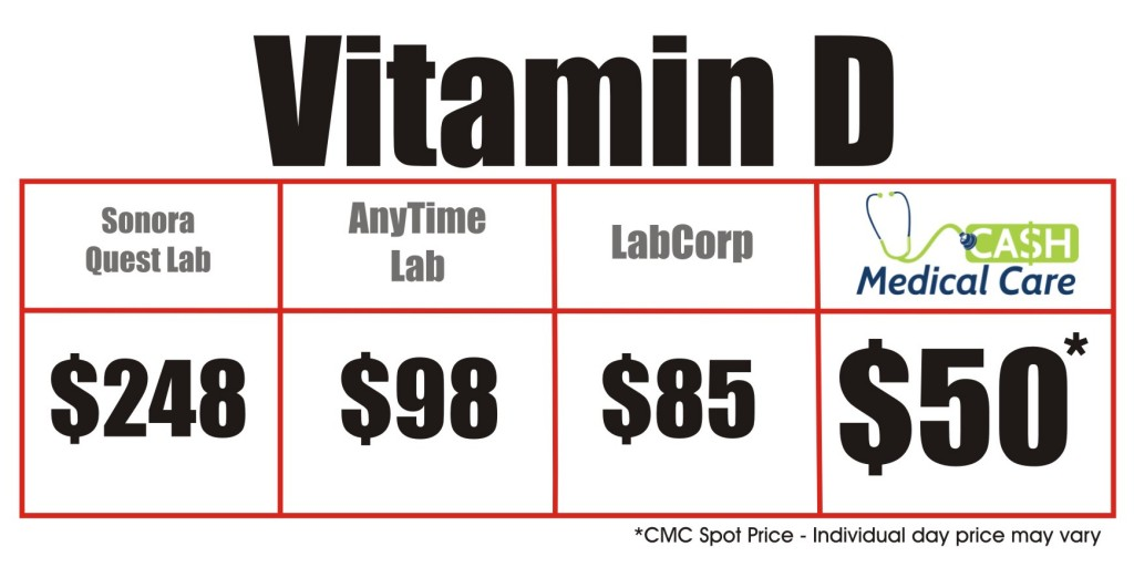 Vitamin D Price Matrix