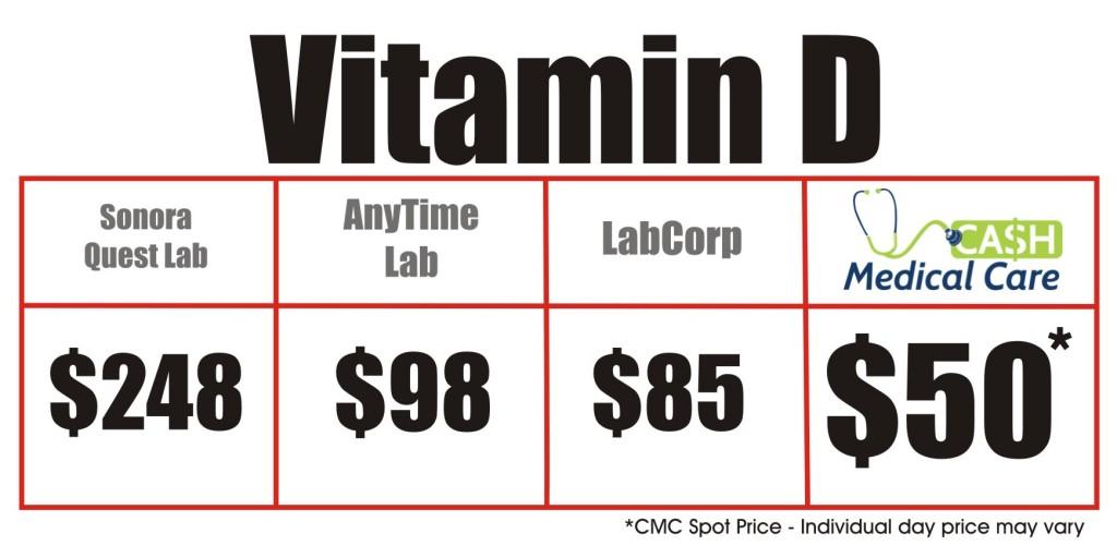 Vitamin D Price Matrix