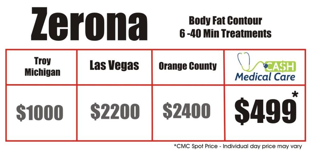 Zerona Price Matrix